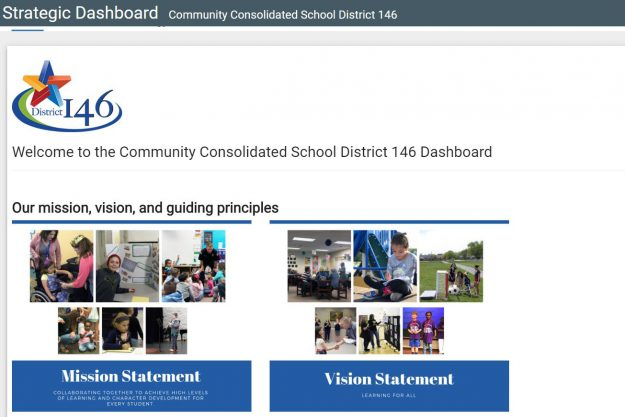 csd 146 strategic dashboard